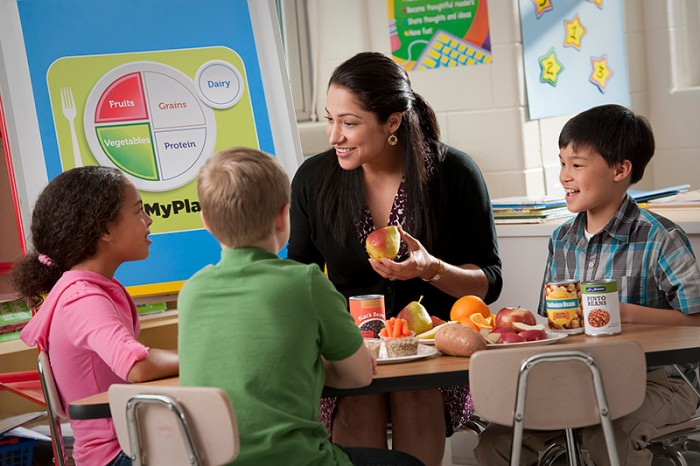 Figure 1. It is important to integrate the three basic domains of nutrition into academic training and education.