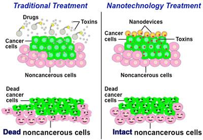 Nanomaterial.jpg